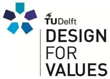 Delft Design for Values Institute